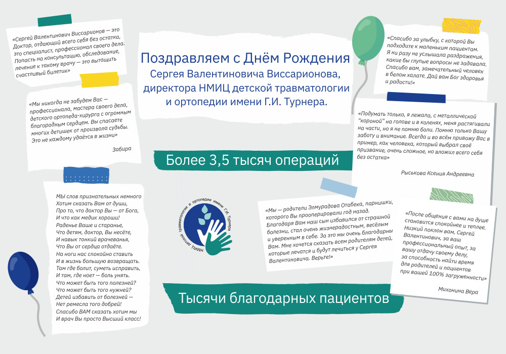 Виссарионов Сергей Валентинович, день рождения