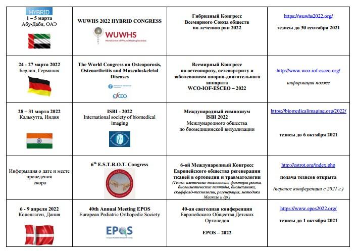 Международные научные мероприятия
